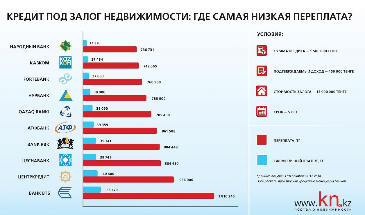 сколько времени занимает проезд по крымскому мосту
